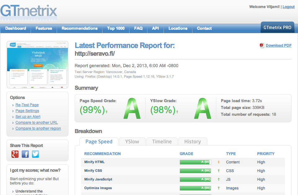GTmetrix results for http://linuxnatives.net